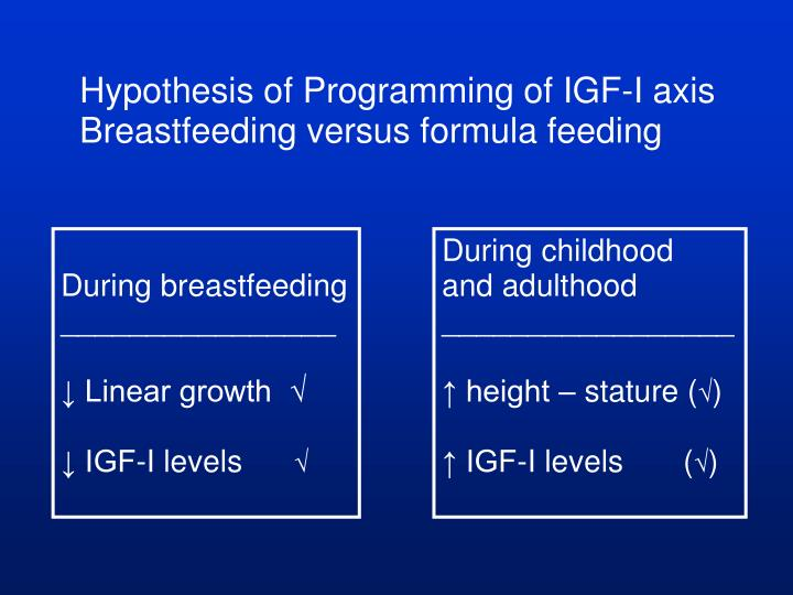 Hypothesis of Programming of IGF-I axis