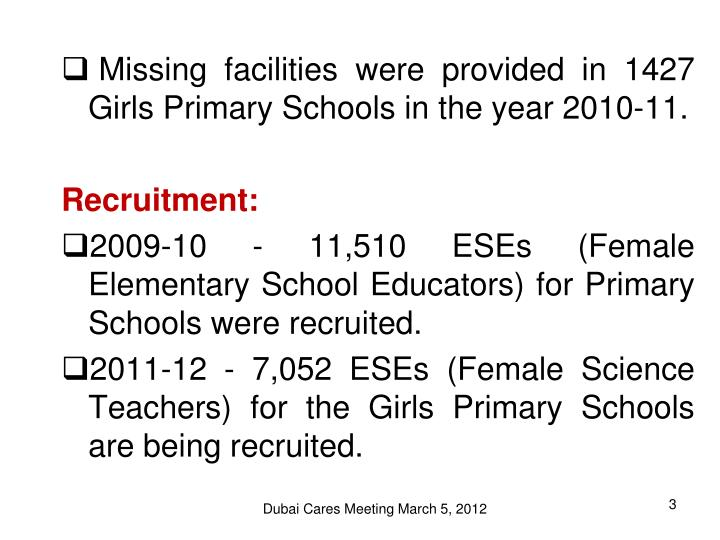 Missing facilities were provided in 1427 Girls Primary Schools in the year 2010-11.