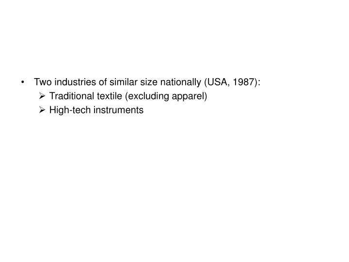 Two industries of similar size nationally (USA, 1987):