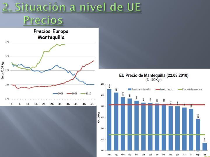 2. Situación a nivel de UE