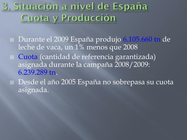 3. Situación a nivel de España