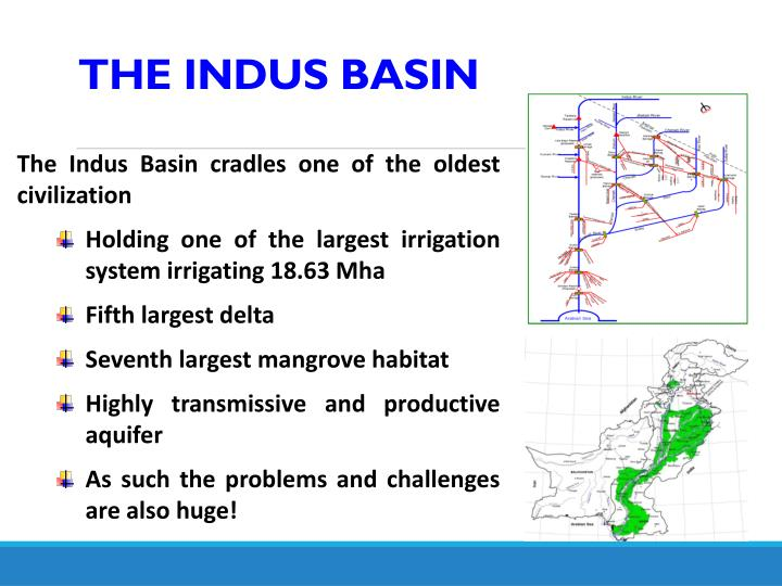 The indus basin