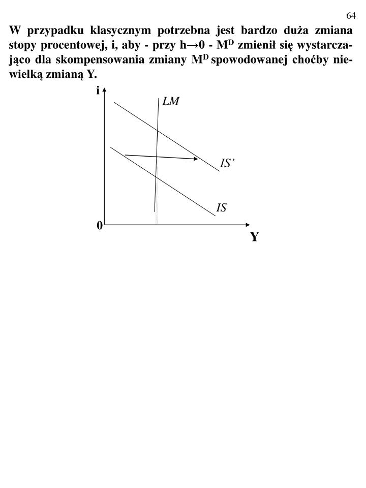 W przypadku klasycznym potrzebna jest bardzo duża zmiana stopy procentowej, i, aby - przy h