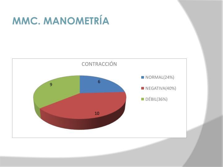 MMC. MANOMETRÍA