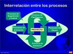 interrelaci n entre los procesos