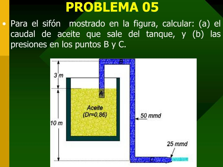 PROBLEMA 05