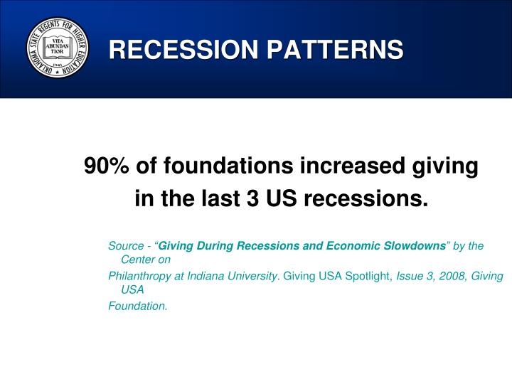 RECESSION PATTERNS