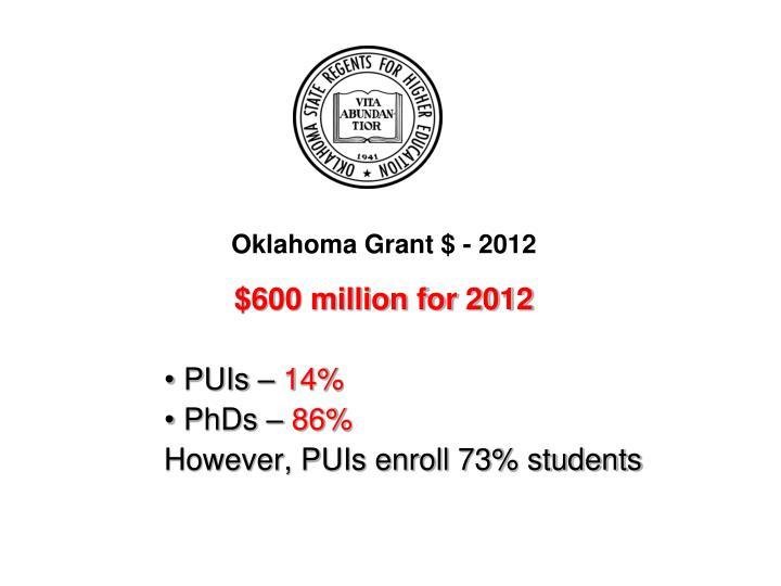 Oklahoma Grant $ - 2012
