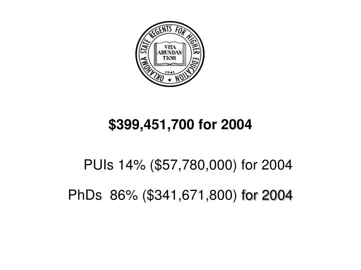 $399,451,700 for 2004