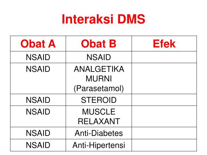 Interaksi DMS