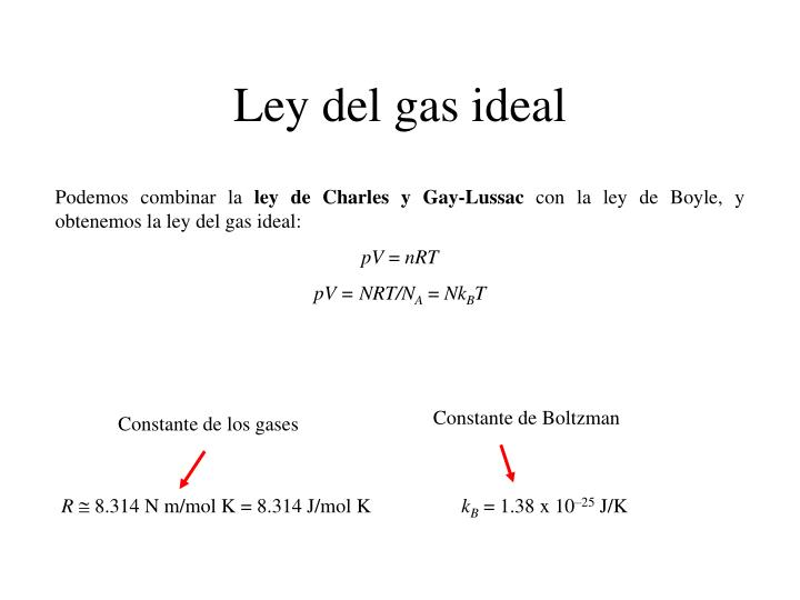 Ley del gas ideal