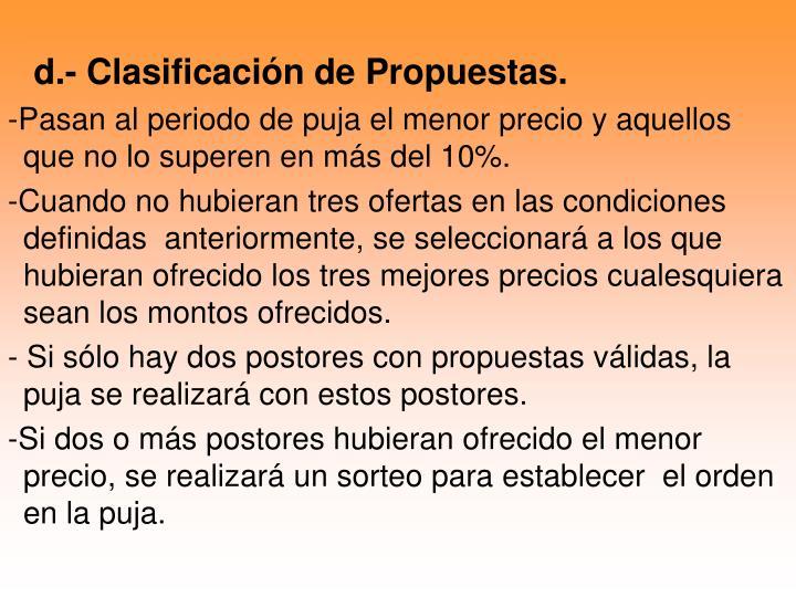 d.- Clasificación de Propuestas.