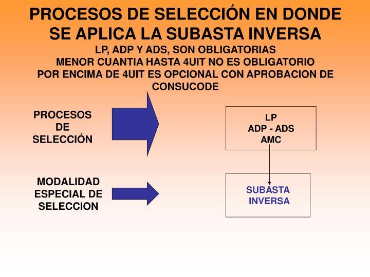 PROCESOS DE SELECCIÓN EN DONDE SE APLICA LA SUBASTA INVERSA