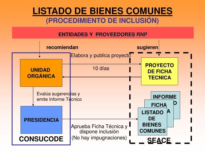LISTADO DE BIENES COMUNES