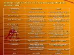 beberapa singkatan bahasa latin yang sering digunakan pada penulisan resep
