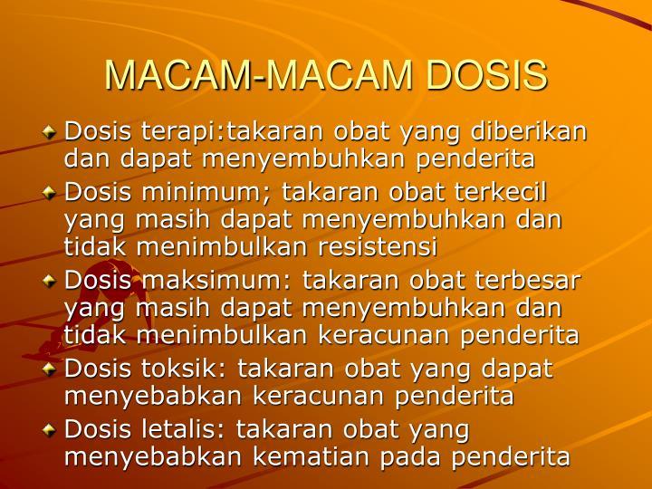 MACAM-MACAM DOSIS