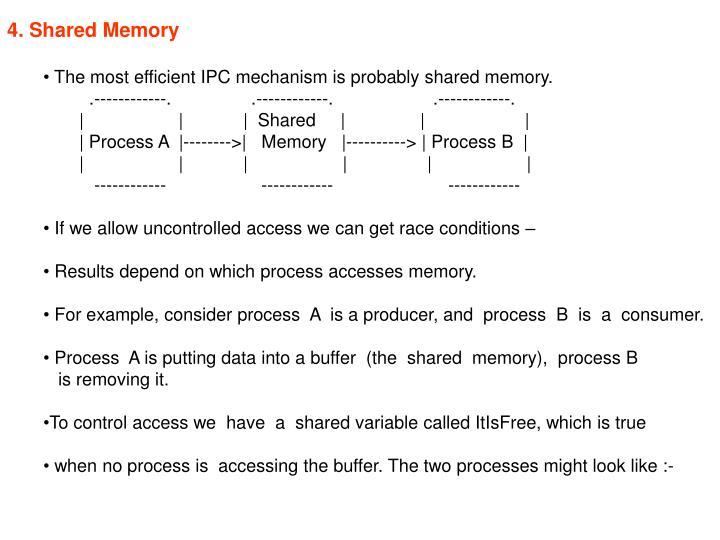 4. Shared Memory
