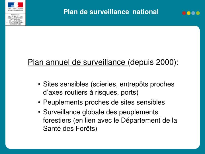 Plan de surveillance