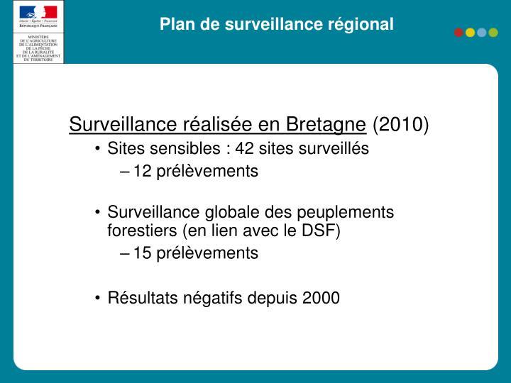 Plan de surveillance régional
