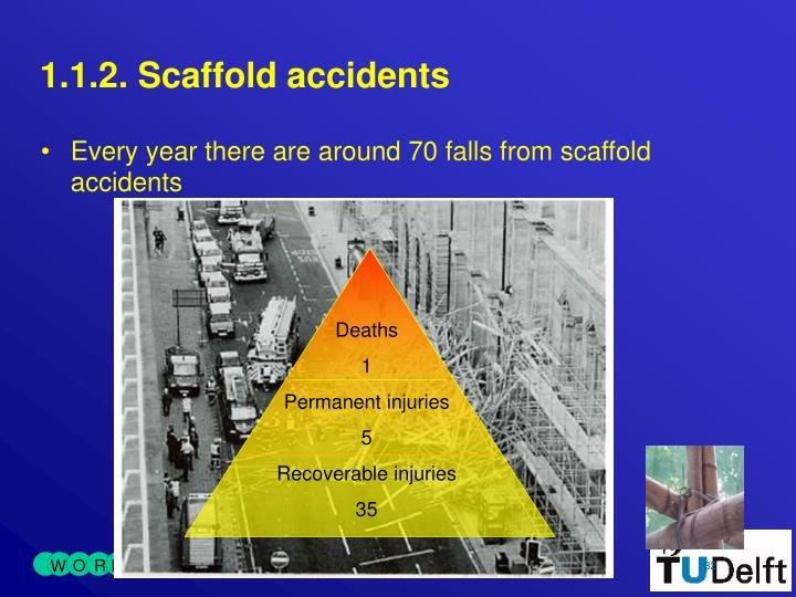 1.1.2. Scaffold accidents