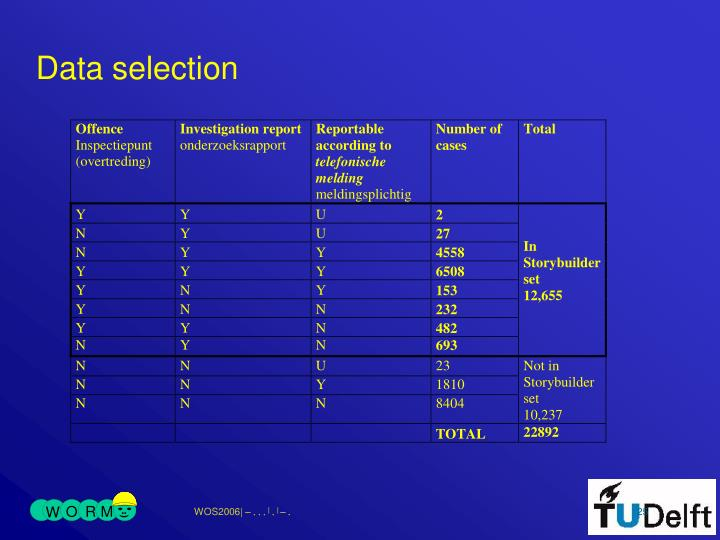Data selection