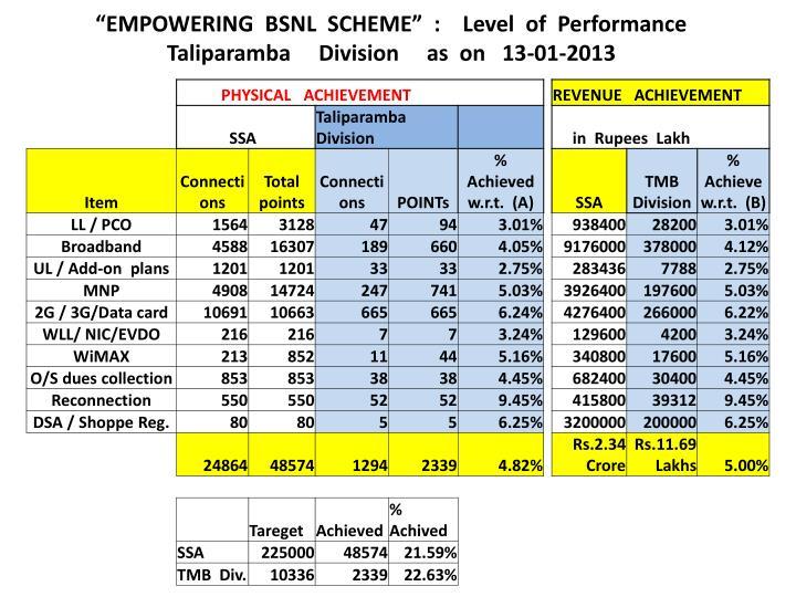 """""""EMPOWERING  BSNL  SCHEME""""  :    Level  of  Performance"""