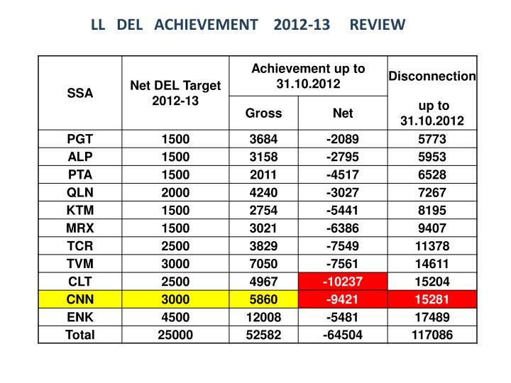 LL   DEL   ACHIEVEMENT    2012-13     REVIEW