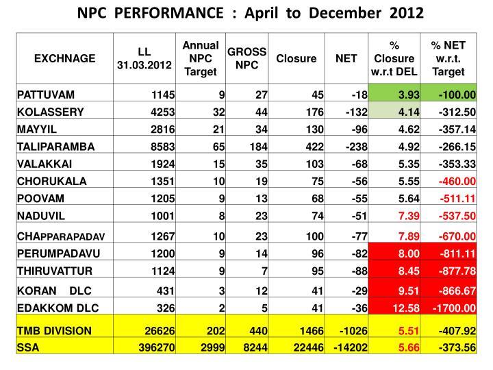 NPC  PERFORMANCE  :  April  to  December  2012