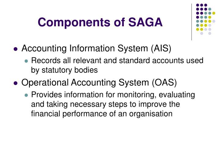Components of SAGA