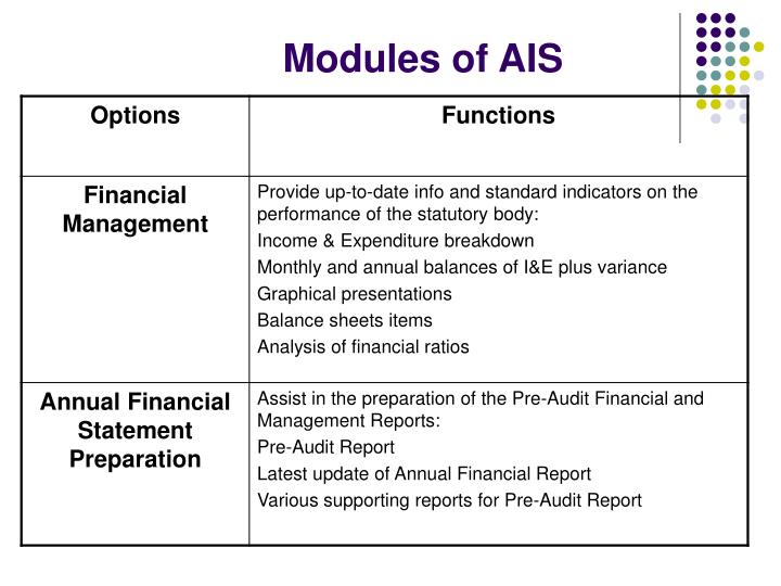 Modules of AIS