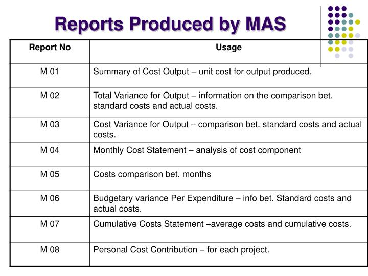 Reports Produced by MAS