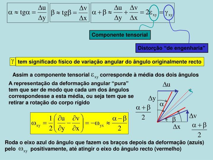 Assim a componente tensorial       corresponde à média dos dois ângulos