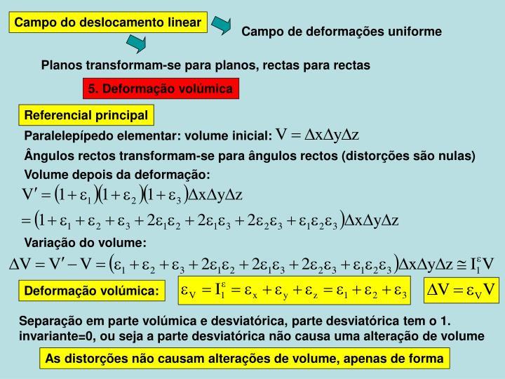 Paralelepípedo elementar: volume inicial: