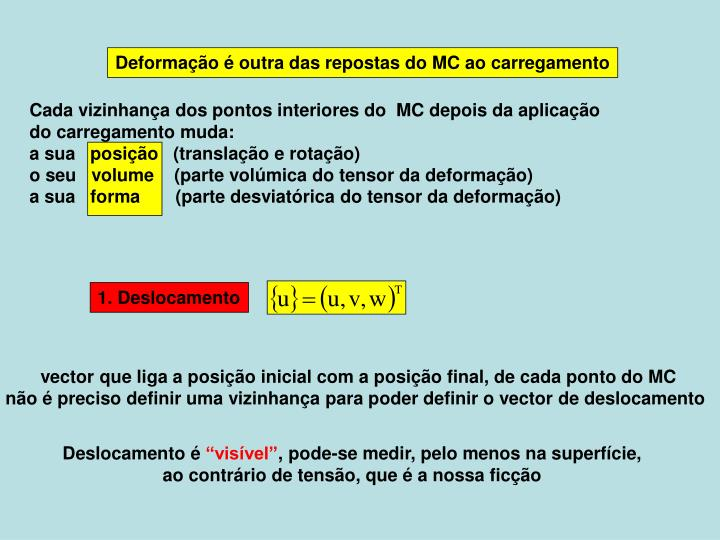 Cada vizinhança dos pontos interiores do  MC depois da aplicação