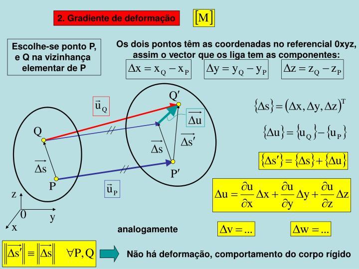 Os dois pontos têm as coordenadas no referencial 0xyz,