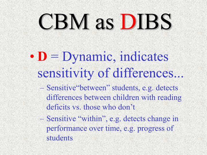 CBM as