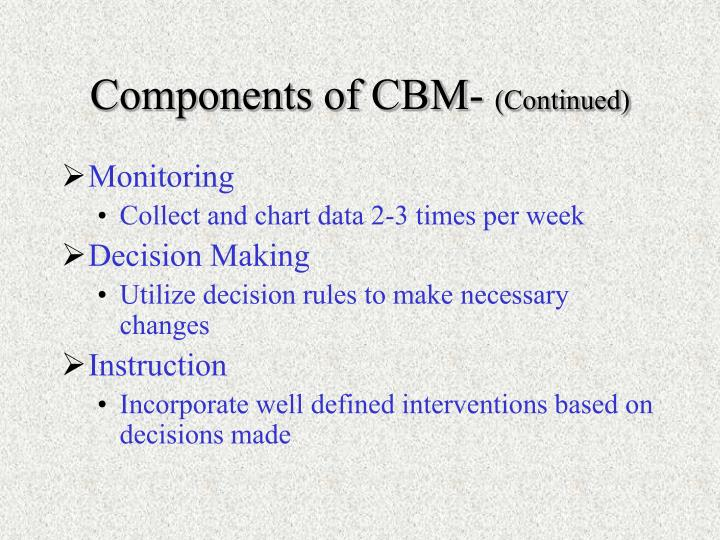 Components of CBM-