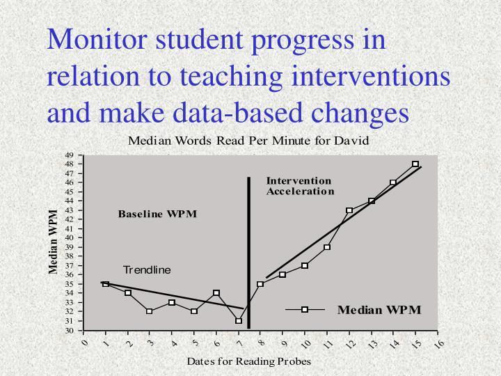 Monitor student progress in