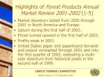 highlights of forest products annual market review 2001 2002 1 5