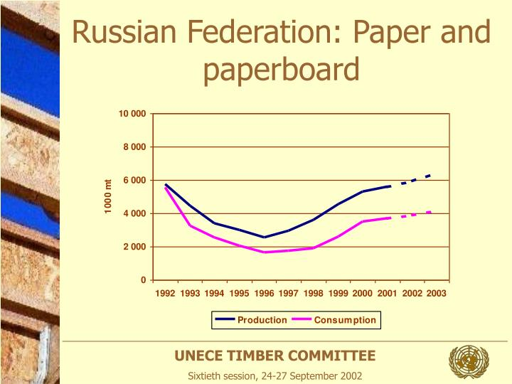 Russian Federation: Paper and paperboard