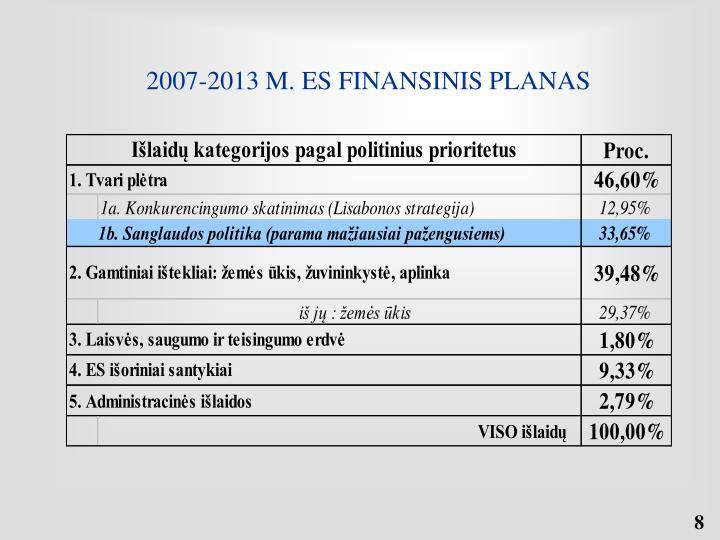 2007-2013 M. ES FINANSINIS PLANAS