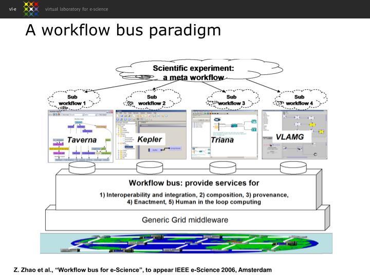 A workflow bus paradigm