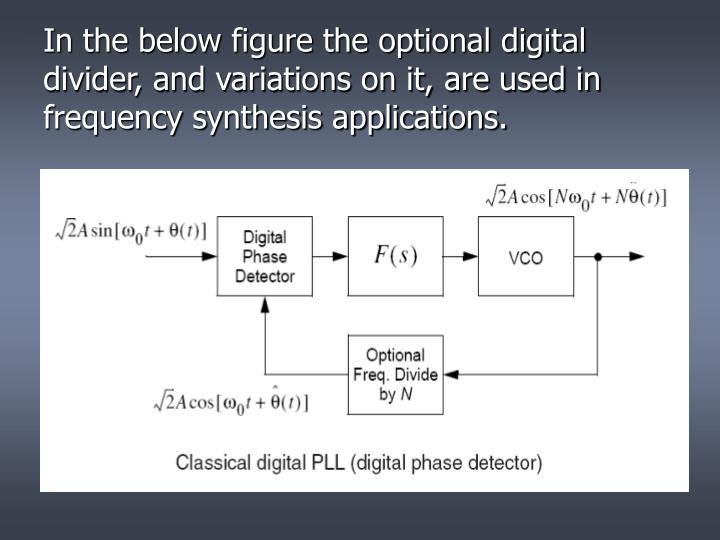 In the below figure the optional digital divider, and variations on it, are used in frequency synthesis applications.
