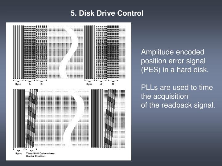 5. Disk Drive Control