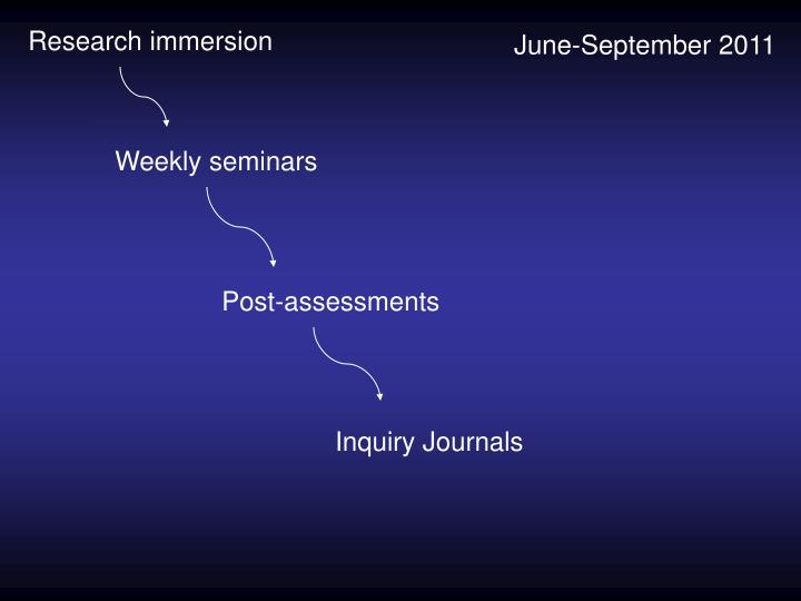 Research immersion