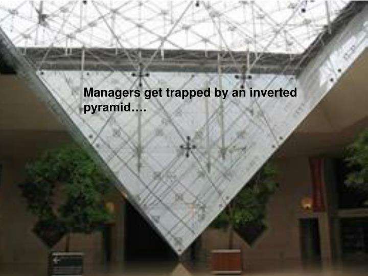 Managers get trapped by an inverted