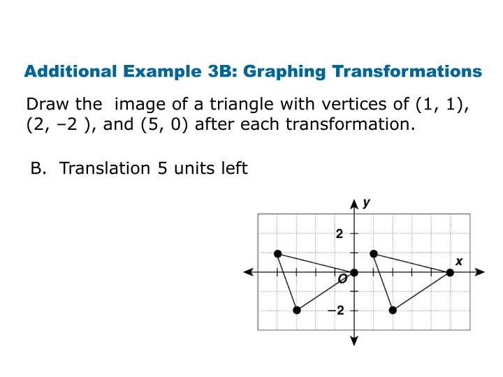 Additional Example 3B: Graphing Transformations