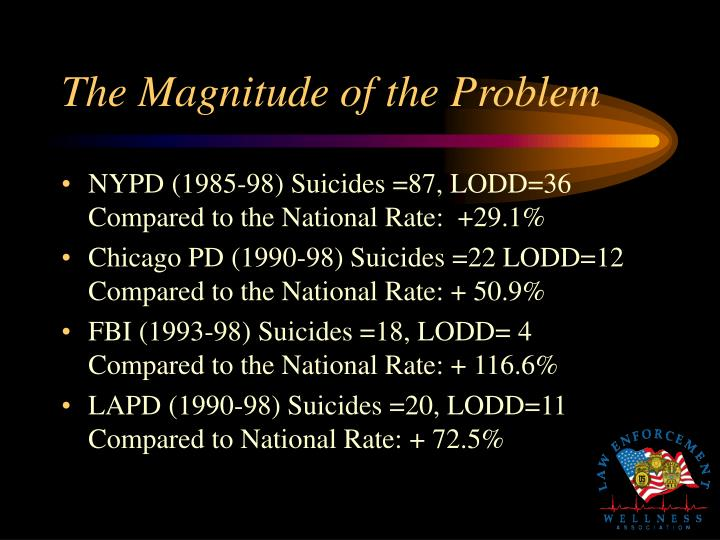 The Magnitude of the Problem