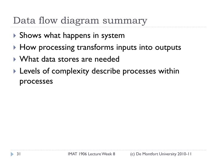 Data flow diagram summary