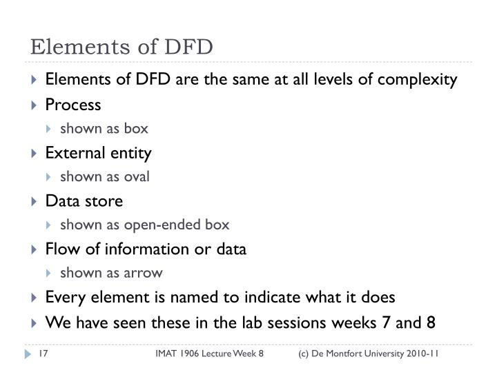 Elements of DFD